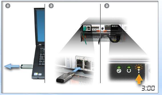 آموزش نصب و پیکربندی استوریج IBM Storwize V3500 V3700
